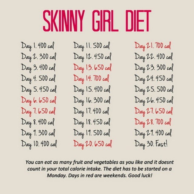 Low cost weight loss diet plan