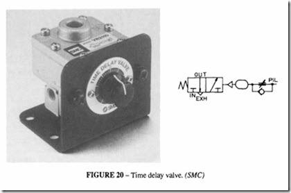Valves and Sensors-0489