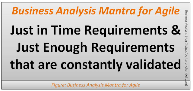 Business Analyst's Mantra for Agile, Tarun Chandel the Business Analyst Blog