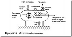 Air compressors, air treatment and pressure regulation-0065
