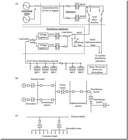 AC Power Systems-0014