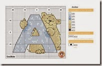 a_chart