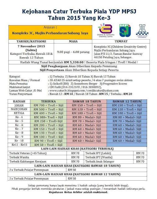 Kej Catur Terbuka Piala YDP MPSJ 2015, 7 Nov 2015