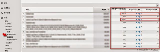 網站速度檢視與建議開啟位置.jpg