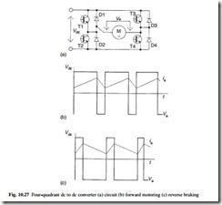 Motors, motor control and drives-0110