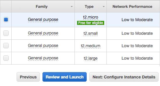 Select Amazon Free tier