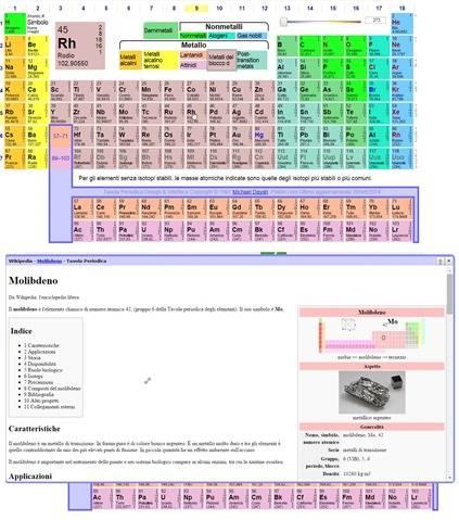 tabella-periodica-interattiva