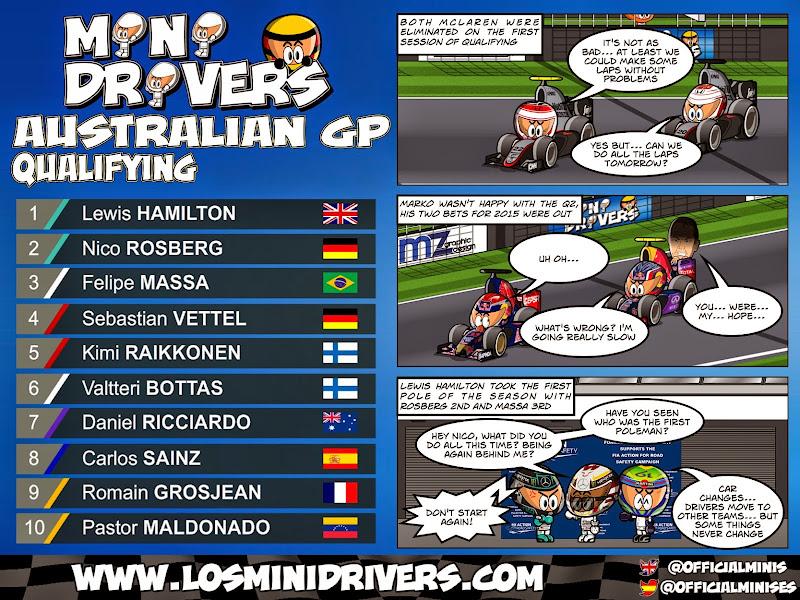 комикс Los MiniDrivers по квалификации на Гран-при Австралии 2015