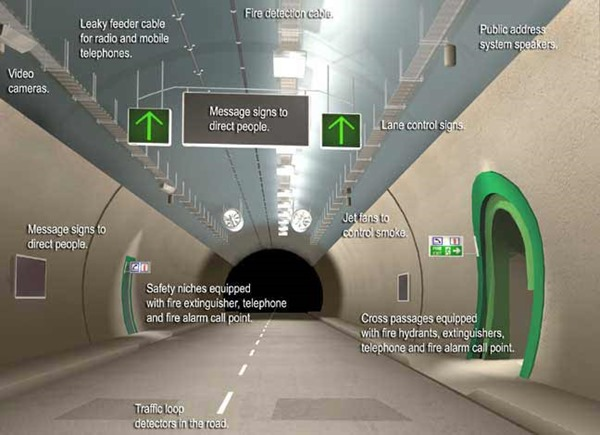 3832_tunnel_safety