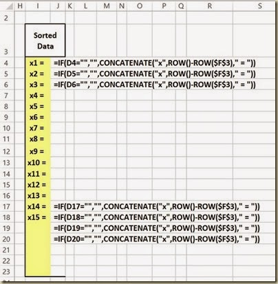 Shapiro-Wilk Normality Test in Excel - Closeup Numbered Xs