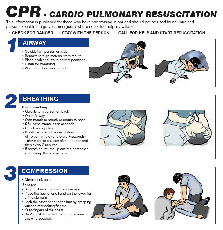 how to give cpr to an adult