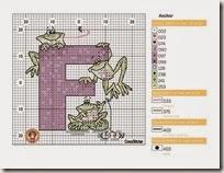 f_chart