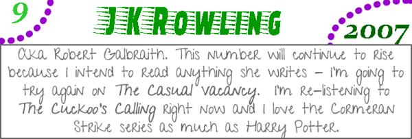 J K Rowling 2