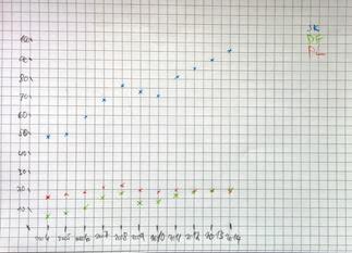 Graf PL, SK, DE