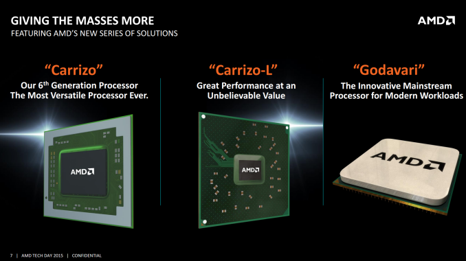 AMD launches Carrizo A-Series processors