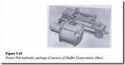 Hydraulic cylinders-0118