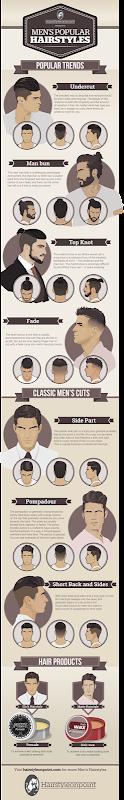 gaya rambut popular lelaki terbaru