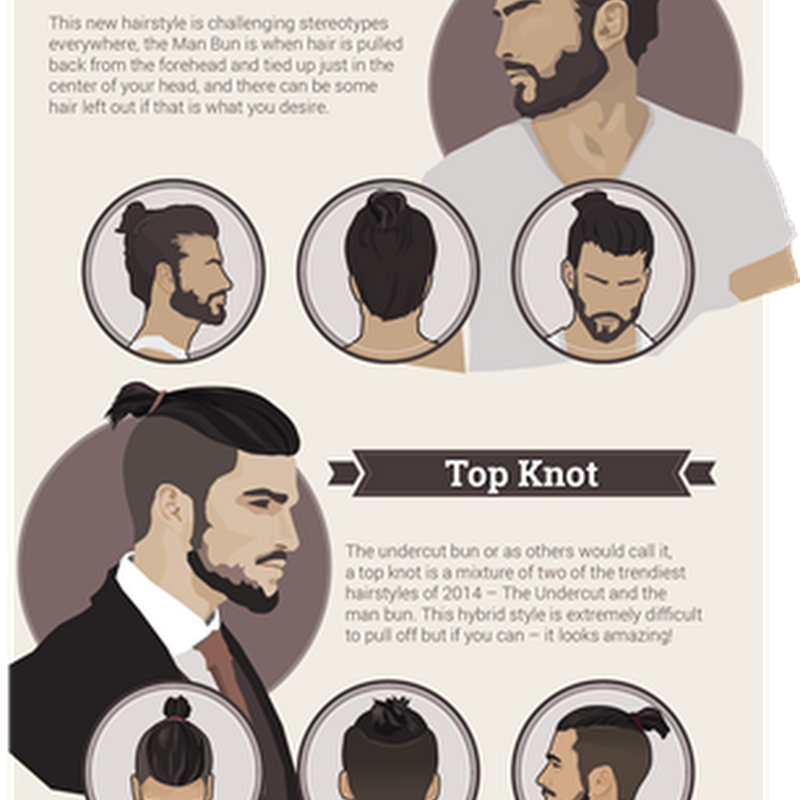 Related to Gaya Rambut 2015 on Pinterest  Korea, Watches and Models