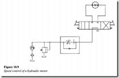 Hydraulic circuit design and analysis-0230