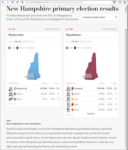 20160210_1445 Campaign 2016 Election Results Online Tool (WP).jpg