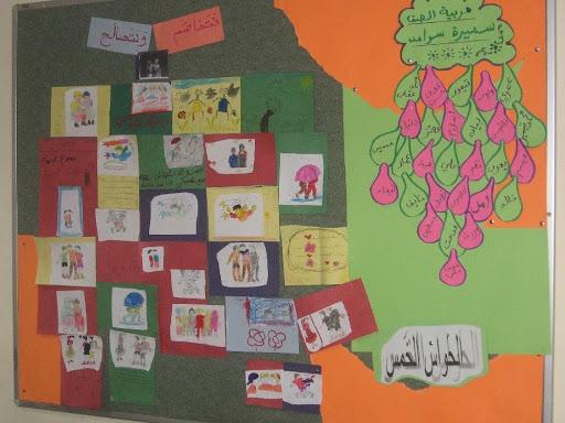 """בי""""ס יסודי ואדי סלמה. ניהול קונפליקטים- לוח קיר שהכינו בכיתה ב'"""