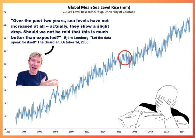 The data behind Bjørn Lomborg's false claim of falling sea level. Image courtesy of Greg Laden's blog. Graphic: Greg Laden