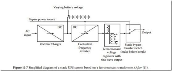 Uninterruptible Power Systems-0229