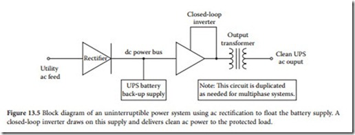 Uninterruptible Power Systems-0227