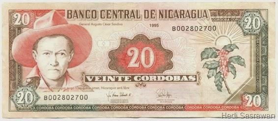 Mata uang Cordoba