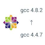 centos_gcc_update