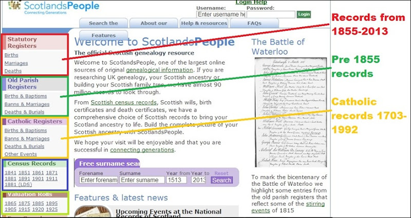 ScotPeople-1_annotated