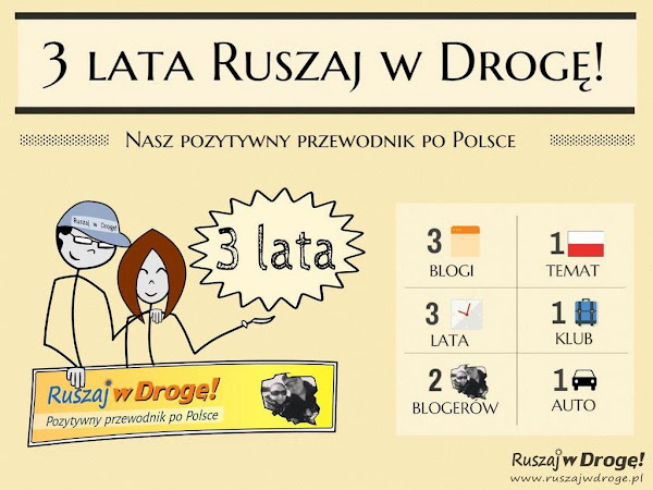 3 lata Ruszaj w Drogę - pozytywnego przewodnika po Polsce
