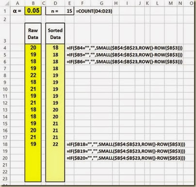 Shapiro-Wilk Normality Test in Excel - Sorting Data With Formulas