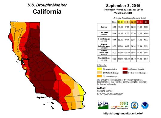Monitorização da seca na Califórnia