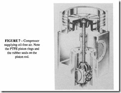 The Compressor-0124