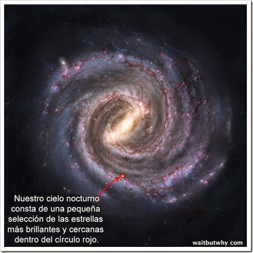 A nosa galaxia