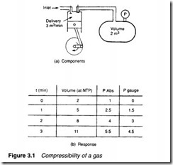 Air compressors, air treatment and pressure regulation-0053