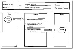 Hipo hierarchy plus input process output business information figure 642 an overview diagram for process 20 ccuart Gallery