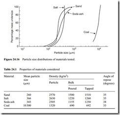 Particle degradation-0049