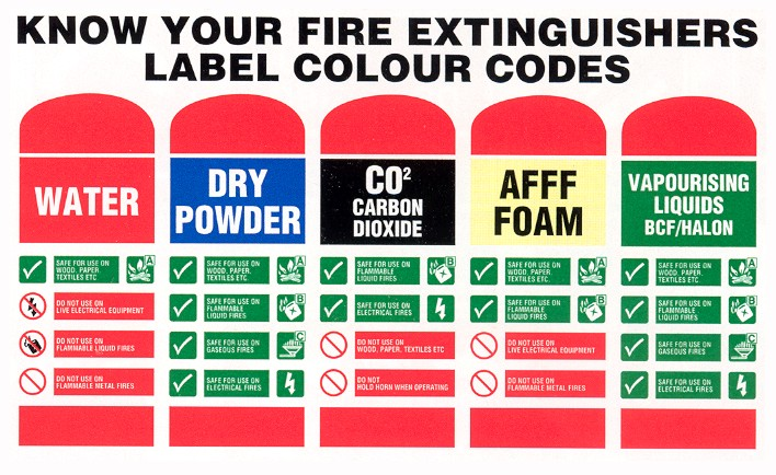 fire_extinguisher_label_codes scouts & guides bsg fire extinguishers ABC Fire Extinguisher Label at bayanpartner.co