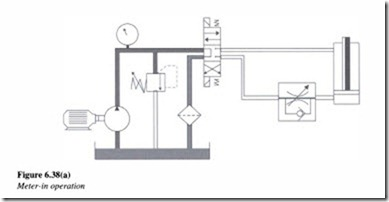 Control components in a hydraulic system-0158