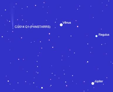 localização do cometa C2014 Q1 PanSTARRS