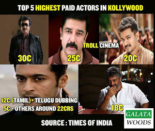 Highest Paid Actor In Tamil Cinema, Rajinikanth In Top Position