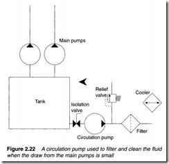 Hydraulic pumps and pressure regulation-0052