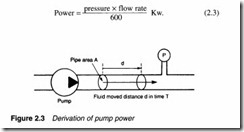 Hydraulic pumps and pressure regulation-0033