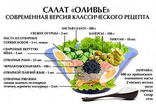 Старинные рецепты салатов