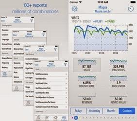 Google-Analytics-for-iPhone-Quicklytics-Review-620x550
