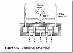 Control valves-0124