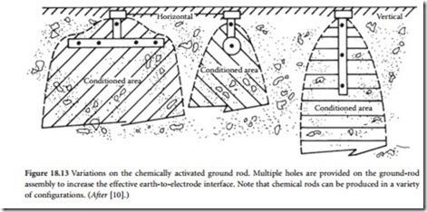 Grounding Practices-0302