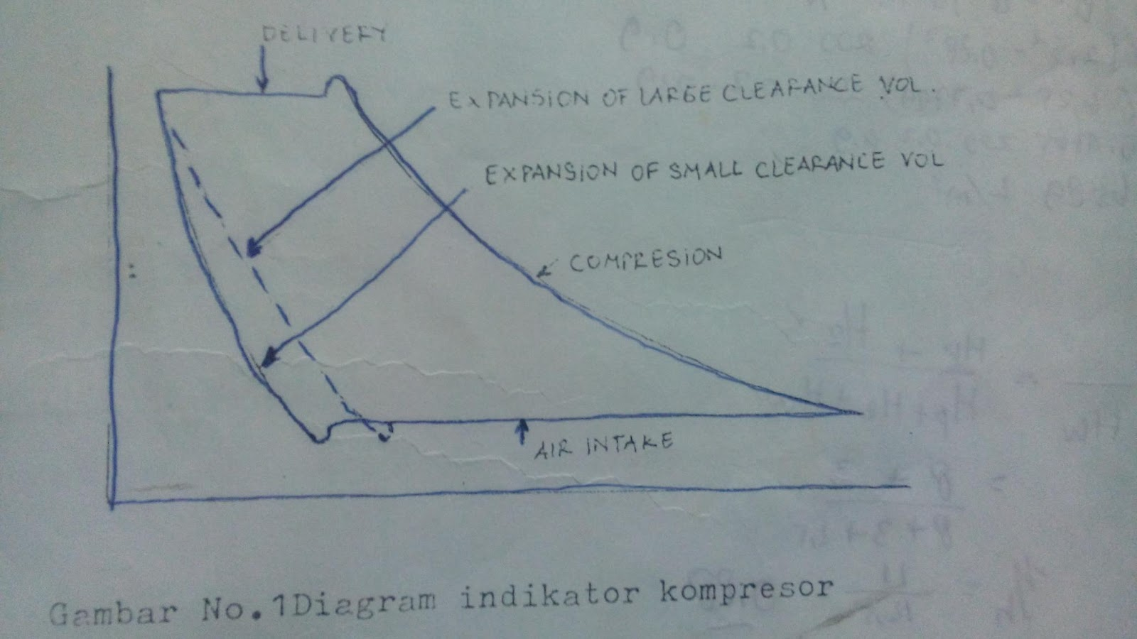 Ujian keahlian pelaut att iv kompresor udara gambar no1 diagram indikator komprsor ccuart Image collections